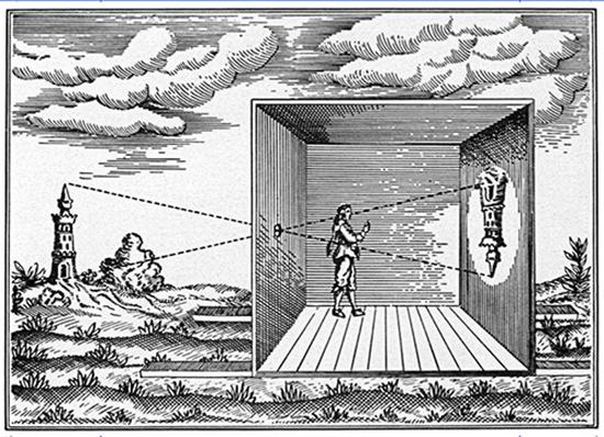 The Magic of a Dark Chamber: The Camera Obscura | Design: A Beginner's  Handbook