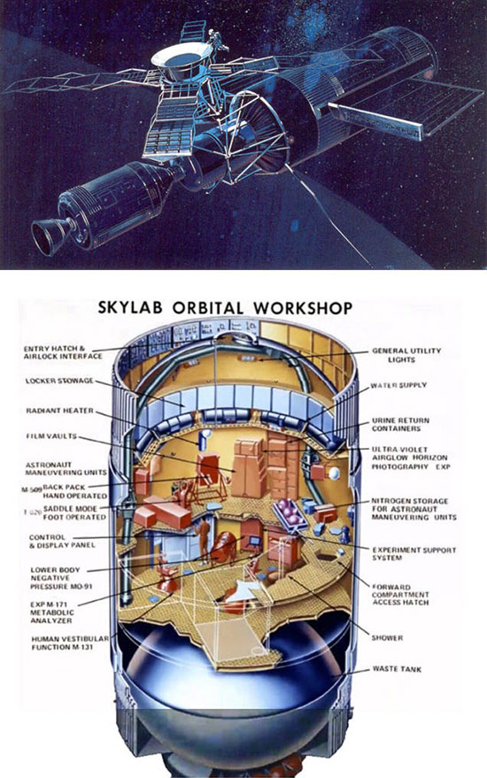 Skylab Spacecraft designed by Raymond Loewy