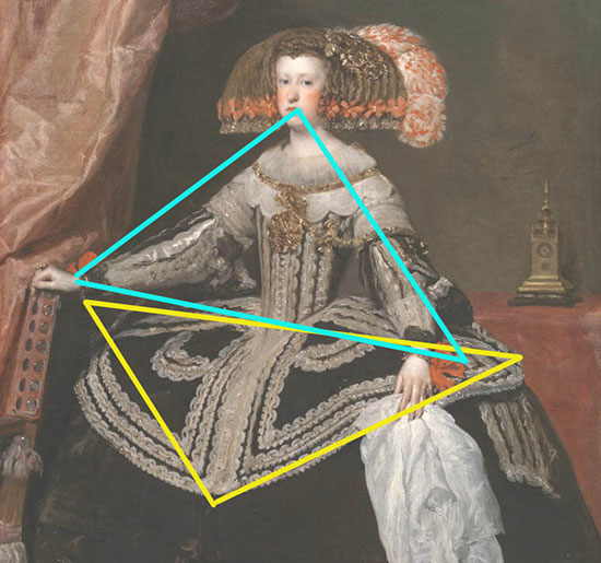 Diego Velázquez's oil painting portrait of Queen Mariana, detail with diagram